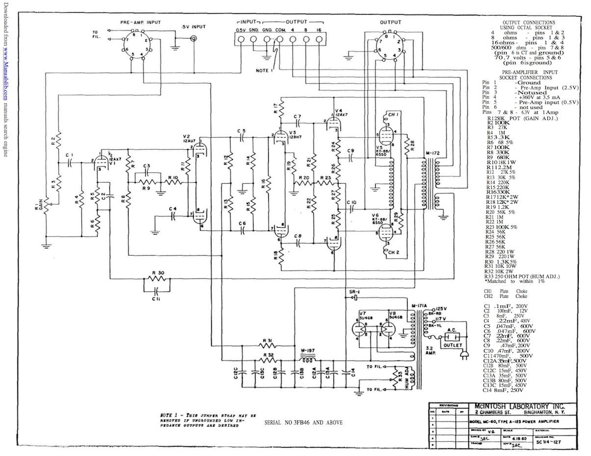 6bm8-lab fr • View topic - Clone MC60 et CDiff?